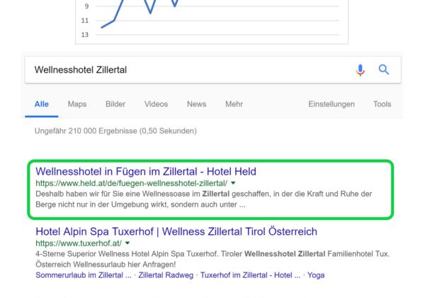 Wellnesshotel Zillertal auf Platz 1 – Wie geht das?